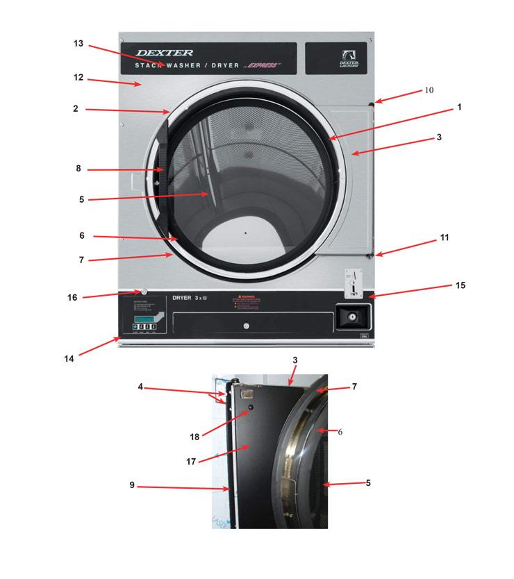 Dryer Group 3
